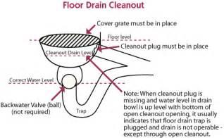 Basement Floor Drain Clean Out Diagram
