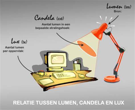 Candela To Lumen by Candela Lumen Cykelhjelm Med Led Lys
