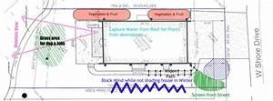 Landscape Functional Diagram  A Key Step In Landscape Design