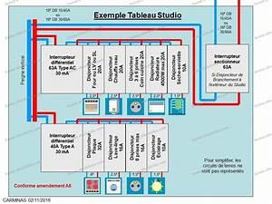 Tableau Electrique Schema : schema tableau electrique appartement emotor ~ Melissatoandfro.com Idées de Décoration