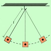 fallbeschleunigung  physik schuelerlexikon lernhelfer