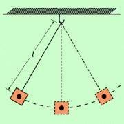 Fallbeschleunigung Mond Berechnen : fallbeschleunigung oder ortsfaktor in physik ~ Themetempest.com Abrechnung