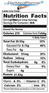 Saturated Fat in Lamb Loin Chop Nutrition Facts for Lamb