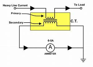 Current Transformer  Ct