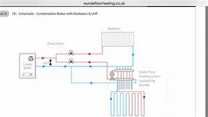 Underfloor Heating Connected To Combi Boiler  U2013 Best