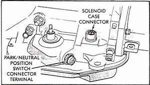 Transmission Stalls Motor - Dodge Diesel