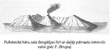 Zemūdens vulkāni
