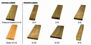 PDF Hardwood Lumber Sizes Plans Free