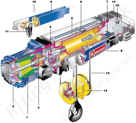 Hoist Limit Switch Wiring Diagram Gear by Donati Quot Drh Quot Overhead Crane Hoist Monorail Low Headroom