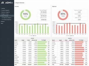 budget to actual template - budget vs actual excel spreadsheet template dashboard