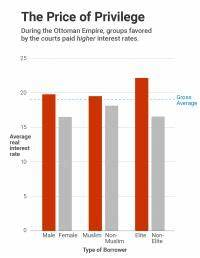 Study: Courts of old Istanbul yield insights on modern ...