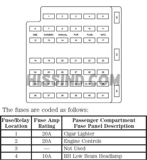 ford mustang   fuse box diagramrelay
