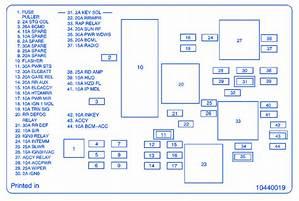 Pontiac Aztek Radio Wiring Diagram 3532 Cnarmenio Es