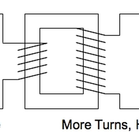 Example Parallel Circuit Sciencing