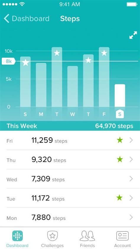 fitbit app dashboard good mobile design pinterest