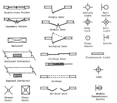 floor plans symbols floor planning alleninteriors