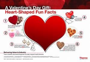 INFOGRAPHIC: Happy Valentine's Day - Analyzing Metals