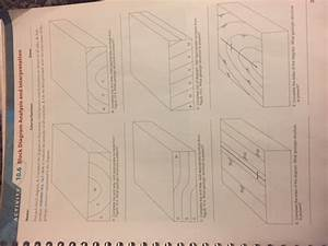 Solved  Each Block Diagram  1  Complete The Diagram So Tha