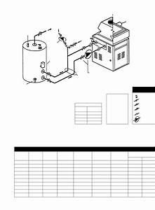 Rheem Ruud Gas Hot Water Supply Heaters Users Manual