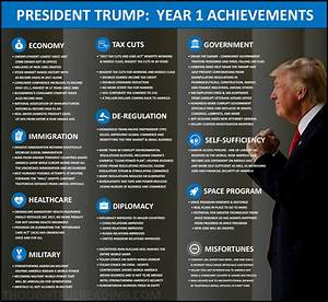 President Donald Trump's Year 1 Achievements and Successes ...