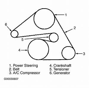 Serpentine Belt Diagram Ford Escape 2002