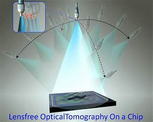 Optical Microscope Without Lenses Produces High