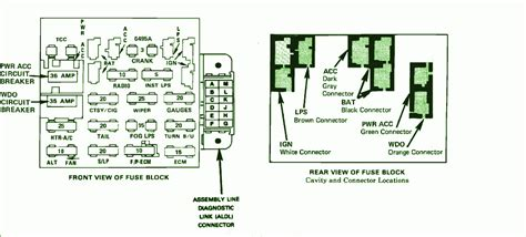 Chevrolet Cavalier Fuse Box Diagram Circuit Wiring