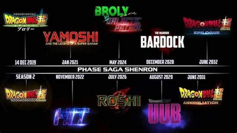 Maybe you would like to learn more about one of these? Timeline of Future Dragon Ball Cinematic Universe Movies (2019-2069) - YouTube