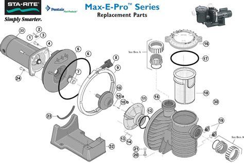 Sta-rite Max-e-pro Series Replacement Pump Parts