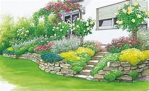 Gartengestaltung Böschung Gestalten : terrassenbeete auf hohem niveau hausideen pinterest garten garten ideen und gartengestaltung ~ Markanthonyermac.com Haus und Dekorationen