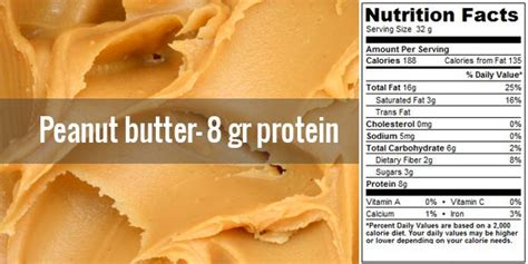 cheap high protein food sources
