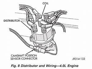 Jeep Cherokee Xj 1984 To 2001 How To Replace Distributor