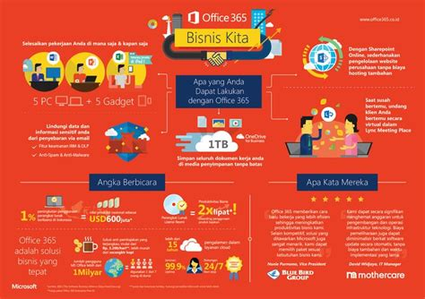 si鑒e social de microsoft infografis microsoft office 365 bisnis kita infographic explaining what microsoft office 365 is and how it can help you infografis hoi
