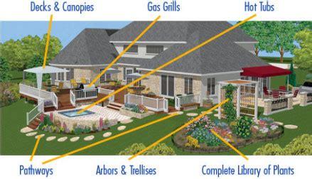 3d bathroom design tool home landscape design software architect