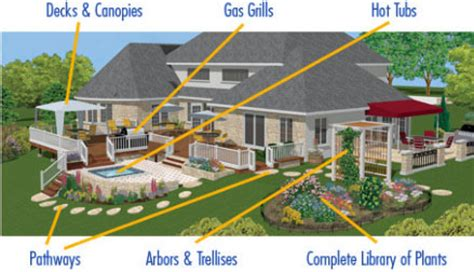 Design Your Backyard Virtually by Home Landscape Design Software Architect