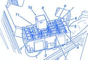 Harley Hummer Wiring Diagram by Harley Davidson Softail 2009 Fuse Box Block Circuit