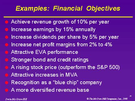 exles financial objectives
