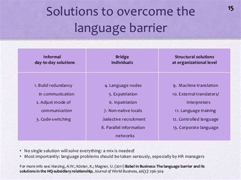 Babel In Business The Role Of Language In International Business