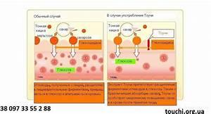 Аффирмации для лечения диабета