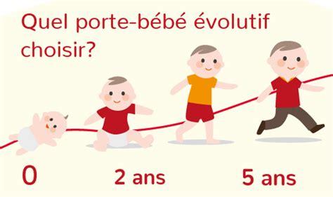 quel si ge auto b b choisir porte bebe jusqu a quel age 28 images quel est le