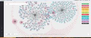 Introducing Neo4j Bloom Graph Data Visualization For Everyone