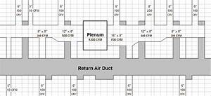 Hvac Engineering Forum  Hvac Duct Sizing