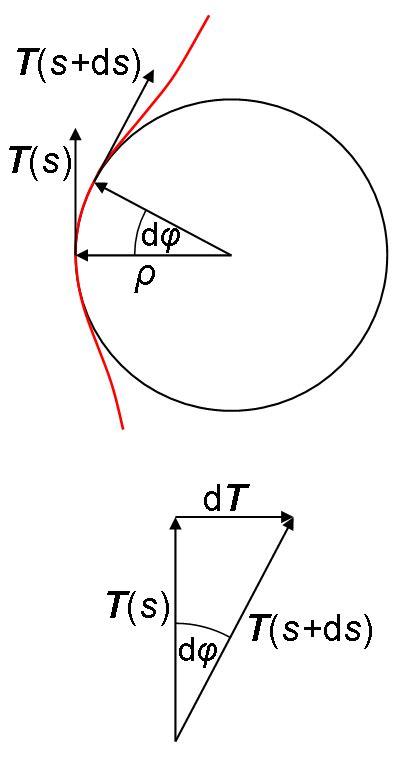 einheitsvektoren berechnen berechnen sie den