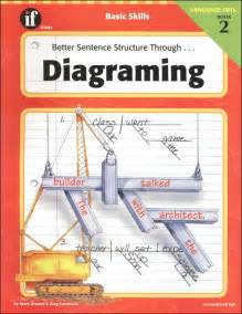Basic Sentence Diagramming Worksheet