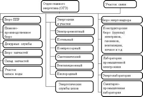 Аналитический центр при Правительстве Российской