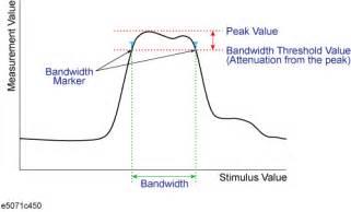 Bandwith Test by Bandwidth Test