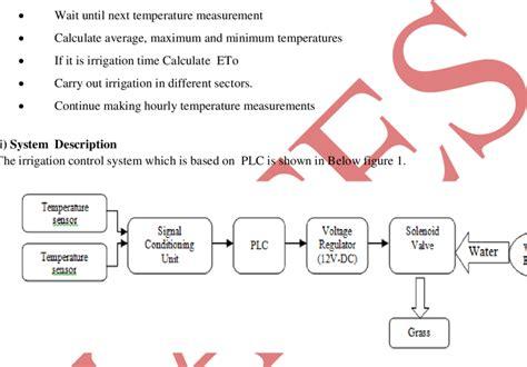 Block Diagram Plc Based Irrigation Control System