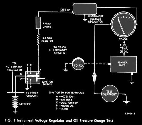 Ford Falcon Wiring Diagram Free For