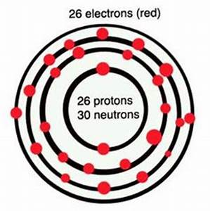 1000 images about Atom models on Pinterest