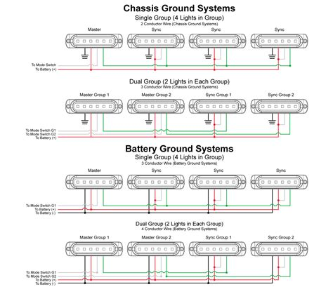 truck strobe light wiring diagrams engine auto parts